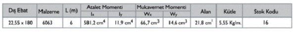 نقشه پروفیل آلومینیوم شیاردار مهندسی 22.5x180